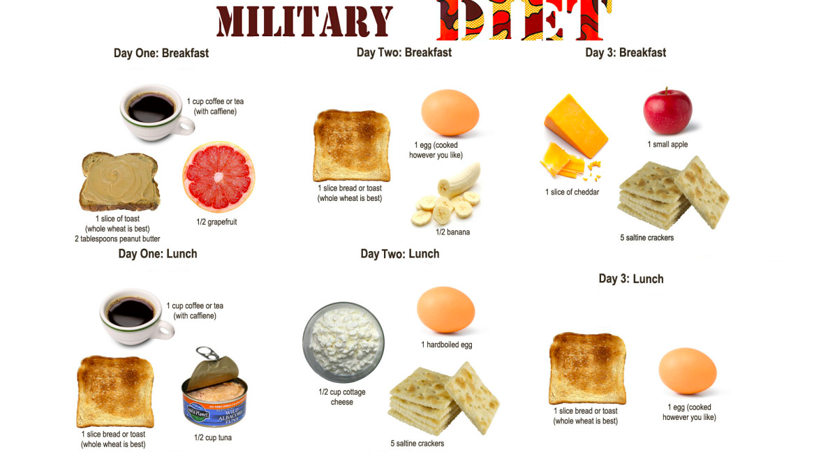military_diet1